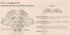 Flores crochet flamenca - Imagui