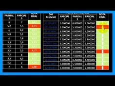 Autocad - Importar tablas de Excel a Autocad, copiar hojas de cálculo con fórmulas. Tutorial HD - YouTube
