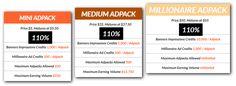 MXRevShare - online hirdetési cég Bevételmegosztás