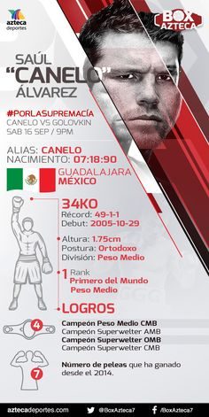 Saúl 'Canelo' Álvarez #Boxeo #Deportes