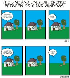 the difference between Windows and OS X))