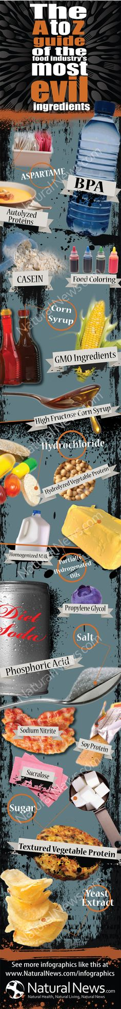 The A to Z guide of the food industry's most evil ingredients by The Health Ranger #health #food