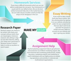 essay to edit essay writing center term paper  sites that write papers for you write my paper a website that writes essays on demand write my paper is probably the most common request from college