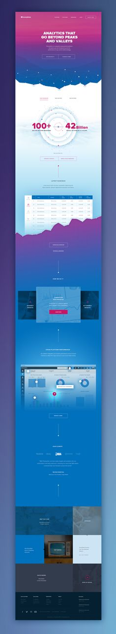 Analytics Landing Page by Michael Pons for PG