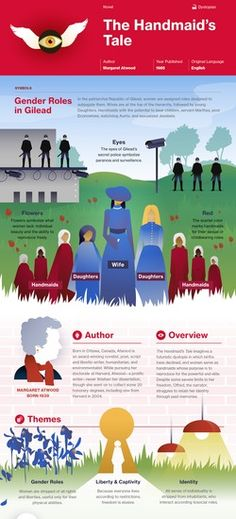 The Handmaid's Tale infographic
