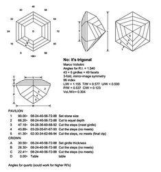 Mirror Image, Diamond Gemstone, Logo Inspiration, How To Plan, Gemstones, Glass Terrarium, Patterns, Fossils, Design