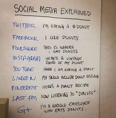 Social Media & Donuts #infographic