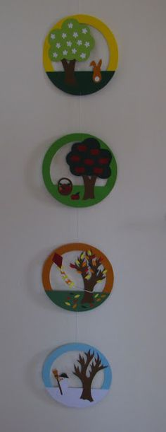 Tree life cycle: make throughout the school year and leave up on the tree bulletin board