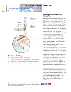 Info-304: Integrating Deck Ledger Board with Drainage Plane