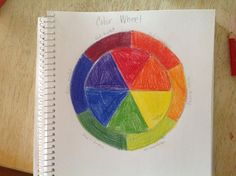 How to Create a Simple Color Wheel.