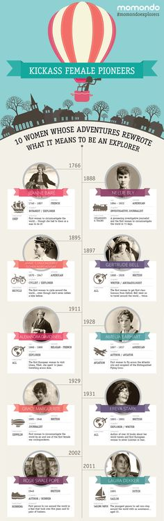 Female Explorers from around the globe! | Women's Day Infographic #inspiration