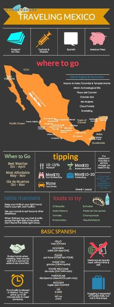 Mexico Travel Cheatsheet