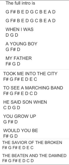 Piano letter notes to the intro of Welcome To The Black Parade: