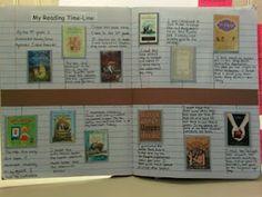 Reading Timeline