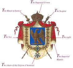 Napoleon - THE SYMBOLS OF EMPIRE