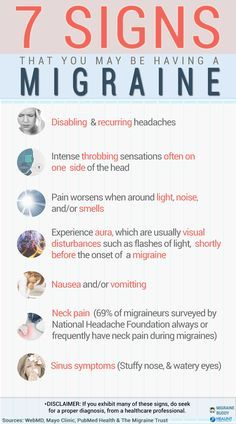 Natural Headache Remedies 7 Signs That You May Be Having A Migraine Migraine Triggers, Migraine Pain, Chronic Migraines, Migraine Relief, Pain Relief, Chronic Pain, Fibromyalgia, Chronic Illness, Migraine