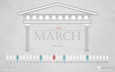 Ides of March- March 15th
