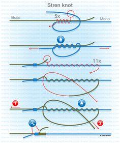 Predator fishing knots : Stren knot