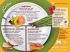 could the new USDA food guidelines look kind of like this? so excited for the reveal on thursday! #platechat