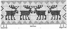 Knitting Charts, Knitting Stitches, Embroidery Stitches, Knitting Patterns, Crochet Chart, Thread Crochet, Filet Crochet, Fair Isle Chart, Fair Isle Pattern