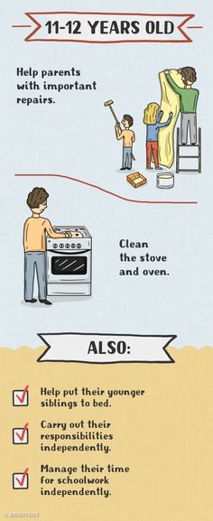 AGuide tothe Different Chores You Can Give Kids atVarious Ages