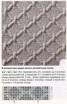 Knit cable stitch.  At least I can read the chart!