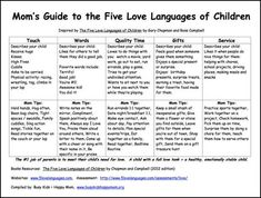 Printable guide for moms, Five Love Languages of Children, Love Languages, Five Love Languages