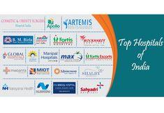 Heart Institute, Best Plastic Surgeons, Top Hospitals, Bariatric Surgery, In Mumbai, Clinic, Medical, Science, India