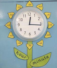 Ritmik sayılar Math For Kids, Fun Math, Maths, Math Resources, Math Activities, Teaching Aids, Teaching Reading, Math Reference Sheet, Teaching Displays