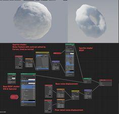 Blender 3d, Blender Models, Computer Animation, 3d Animation, 3d Things, Game Textures, Blender Tutorial, 3d Tutorial, Digital Painting Tutorials