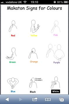 How do I say: 'that smells fantastic', in BSL - Google Search