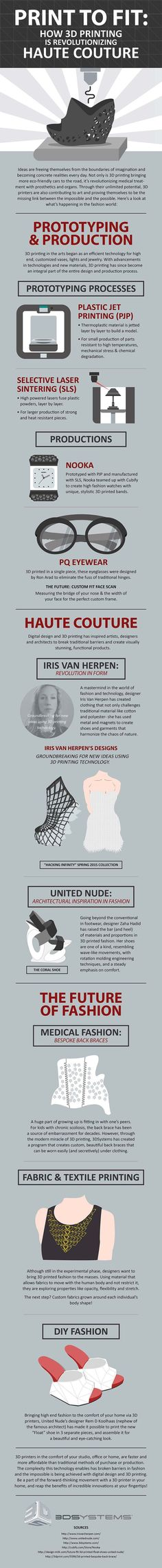 A Beautiful Little Life // How 3D Printing is Revolutionizing Haute Couture! Maybe something for 3D Printer Chat?