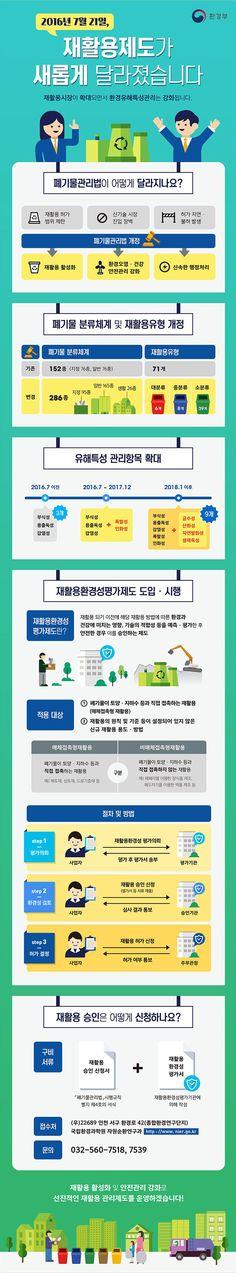 [Infographic] 재활용 제도 개선에 관한 인포그래픽