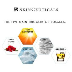 Did you know… the five main triggers of Rosacea are sun exposure, extreme weather, spicy foods, alcohol, and stress.  Repin if you learned something new. #rosacea #beauty #sun #weather #spicy #alcohol #stress