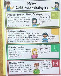 Christina B. Baby Potty, German Grammar, Cycle 2, Kids Education, Primary School, Social Platform, Classroom Management, Teaching Kids, Parenting Hacks