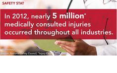 Safety Stats