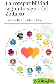 9d99befa8d09 La compatibilidad según tu signo del Zodíaco - Mira lo que dice el tuyo   saludable