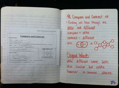 Compare and Contrast Reading Anchor Charts, English Language Arts, Compare And Contrast, Lesson Planning, Reading Strategies, Interactive Notebooks, 5th Grades, Graphic Organizers, Toolbox
