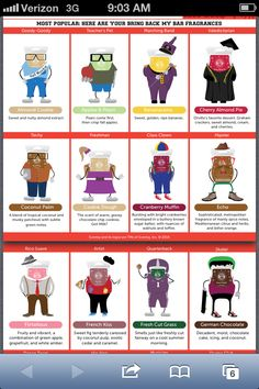 The first 12 scents of Scentsy's Bring Back My Bar of 2014. Don't miss out this month and visit my website!  https://jessicaminot.scentsy.us/