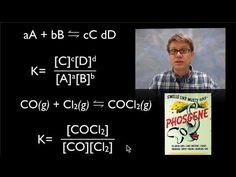 22 Equilibrium Ideas Equilibrium Ap Chemistry Chemistry