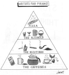 Writer's food pyramid
