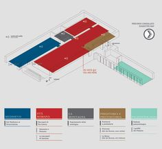 MTB - Museo del Territorio, Biella (IT) by nuClear , via Behance