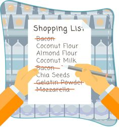 Low-Primal Shopping List ... an organized list of everything you'll ever need to do it right! :)