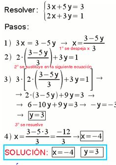 Mathematics Geometry, Algebra Worksheets, Maths Solutions, Math Notes, Math Vocabulary, Math Formulas, Math Help, Life Hacks For School, Homeschool Math