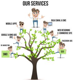 Need Creative Website for your Business? or Want renovation or redesign of your website? Websofy Software Pvt Ltd is a Web Design And SEO company in Lucknow. The company offers corporate identity design services, affordable offshore website design and Development, e-commerce web design. #SEOServices #OnlineMarketing #Websitedesign #webDevelopment #DigitalMarketing #SoftwareDevelopment #Websofy #SEOLucknow Seo Marketing, Online Marketing, Digital Marketing, Design Services, Seo Services, Corporate Identity Design, Best Seo Company, Ecommerce Website Design, Seo Agency