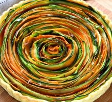 Recette - Tarte spirale aux légumes - Notée 4.5/5 par les internautes