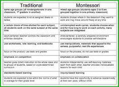 Image result for school year planner montessori