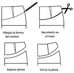 Sewing Pants, Skirt Patterns Sewing, Short Skirts, Draping, Shorts, Dresses, Gifs, Vestidos, Amor