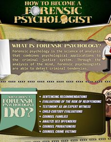 For profit website: Forensic Psychology found at http://www.psychologyschoolguide.net/infographics/