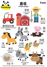 An A3 #poster with some things and animals you can find on a farm (or a petting zoo). The poster includes #Chinese characters, #Cantonese Jyutping romanization and English translation. #languagelearning